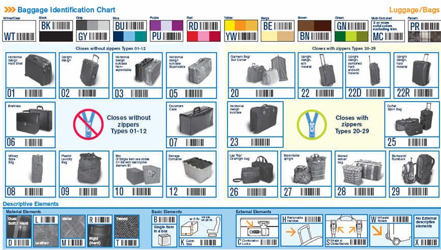 لوحة التعريف بالأمتعة Baggage Identification Chart , Lufthansa FRA EB/O-G